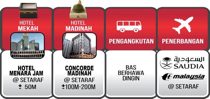 MKM Ticketing Travel & Tours - Promosi Umrah Menara Jam