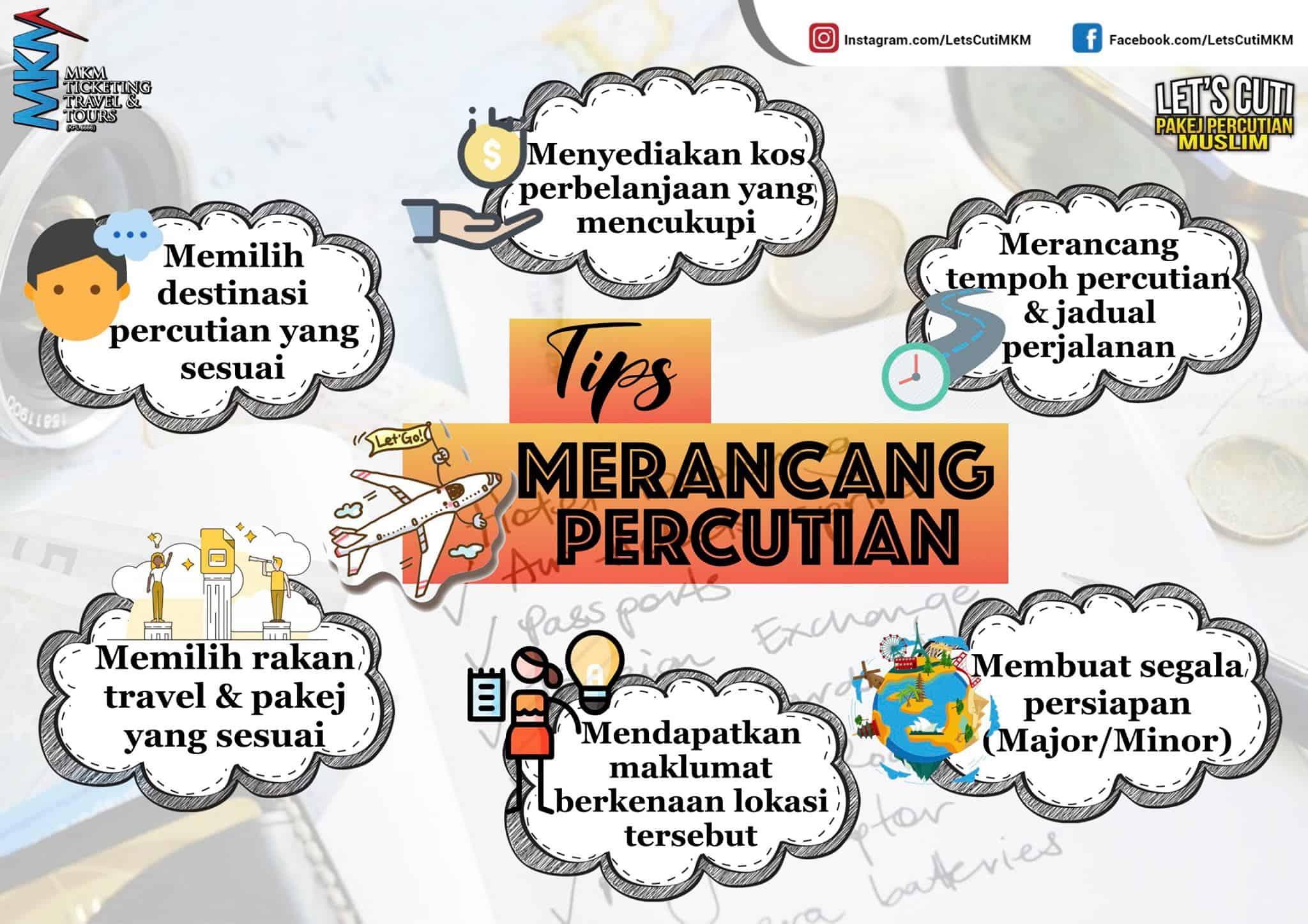 Tips Merancang Percutian